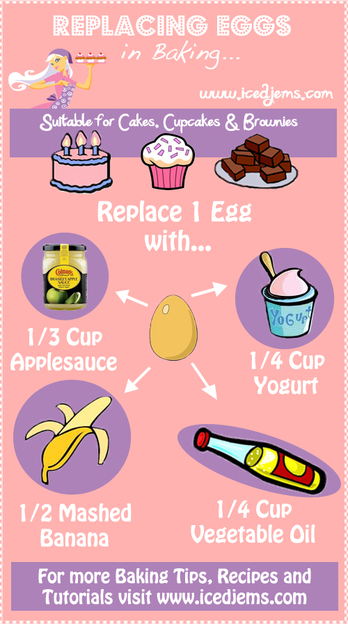 Cake Recipe Substitute Applesauce
