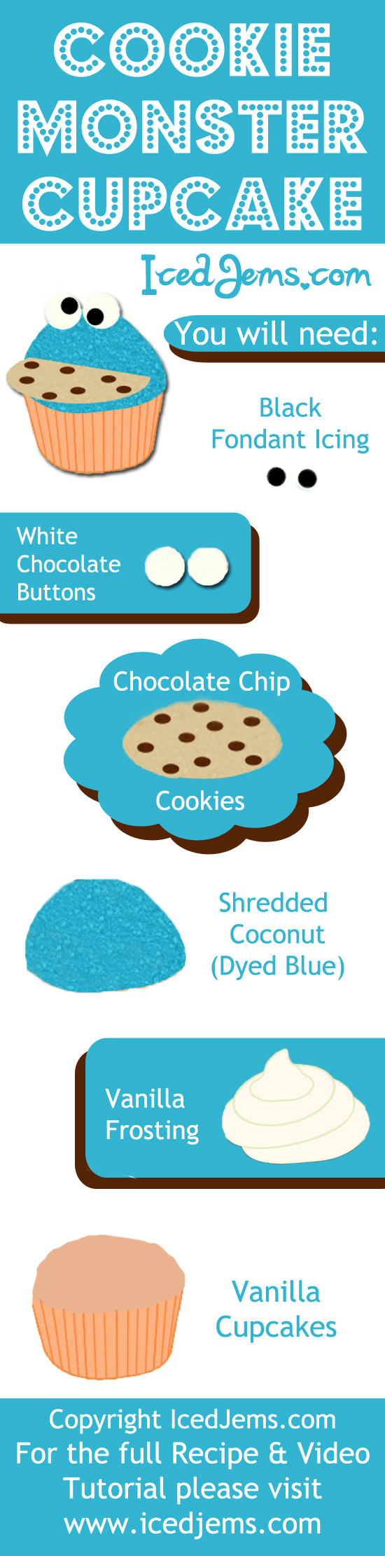 Cookie Monster Cupcake Recipe