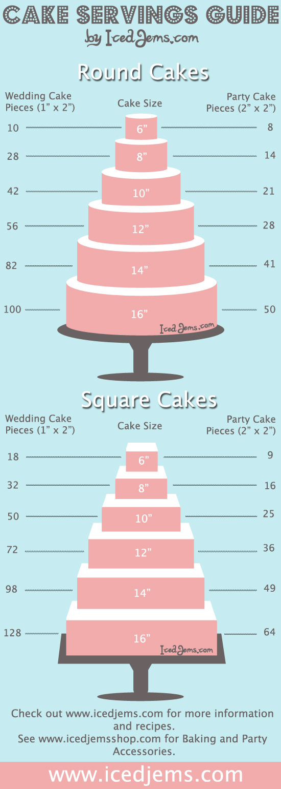 wedding cake pan sizes cake servings guide 23376